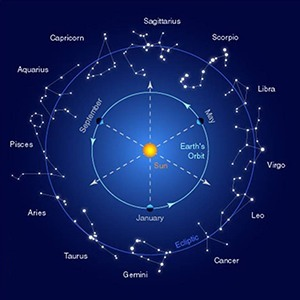 астрология. в гороскопе звезды